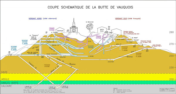 vauquois_coupe_schematique